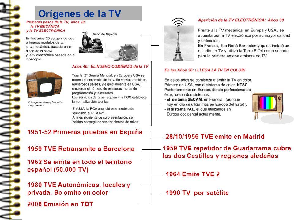 Orígenes de la TV 1951-52 Primeras pruebas en España