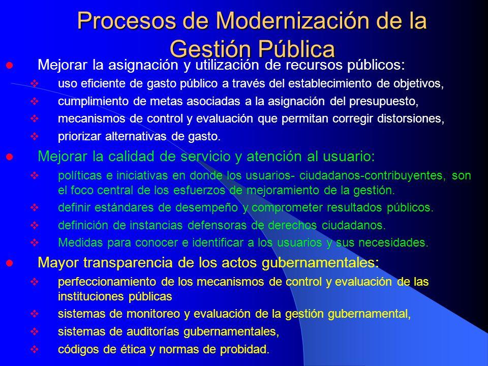 Procesos de Modernización de la Gestión Pública
