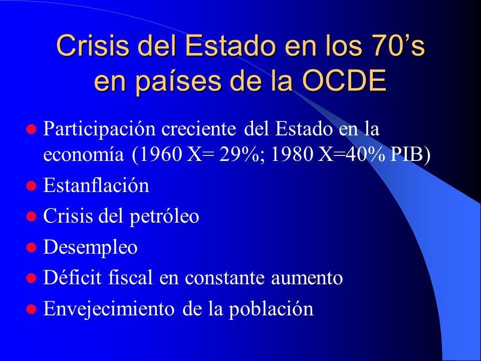 Crisis del Estado en los 70's en países de la OCDE