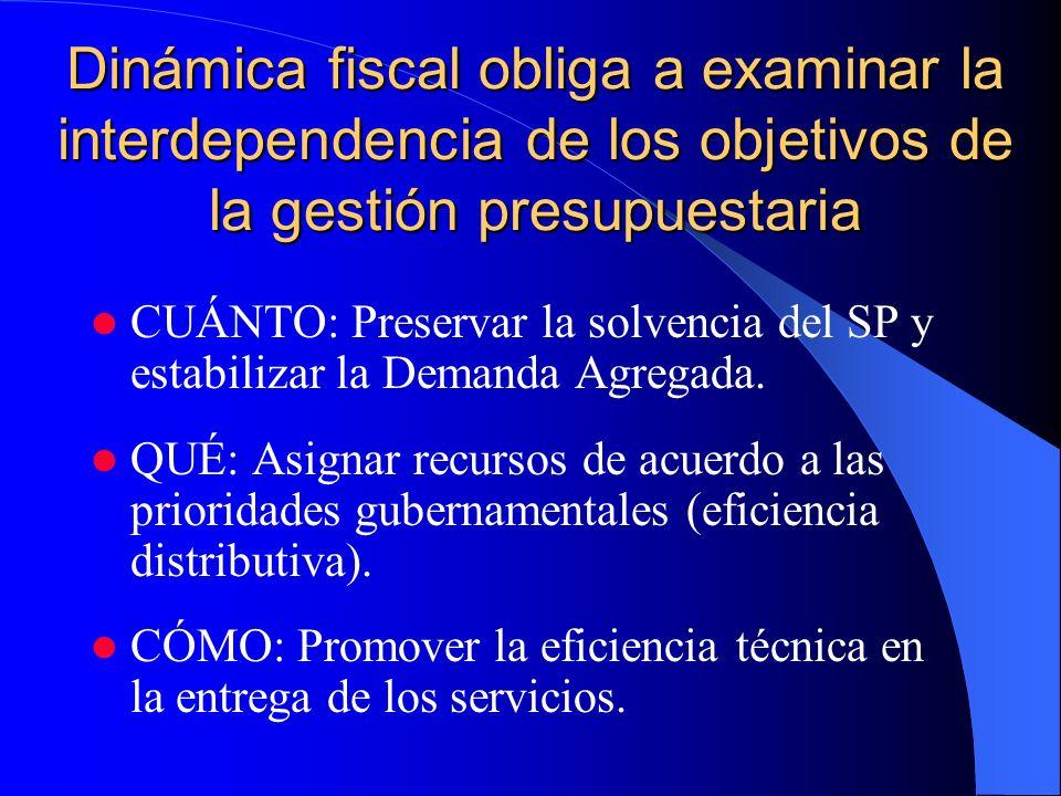 Dinámica fiscal obliga a examinar la interdependencia de los objetivos de la gestión presupuestaria