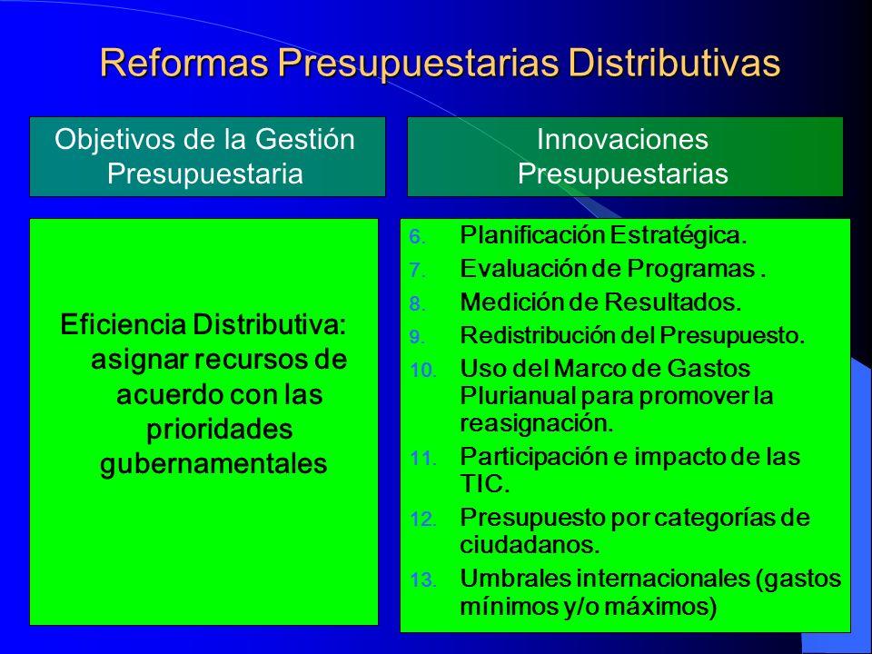Reformas Presupuestarias Distributivas