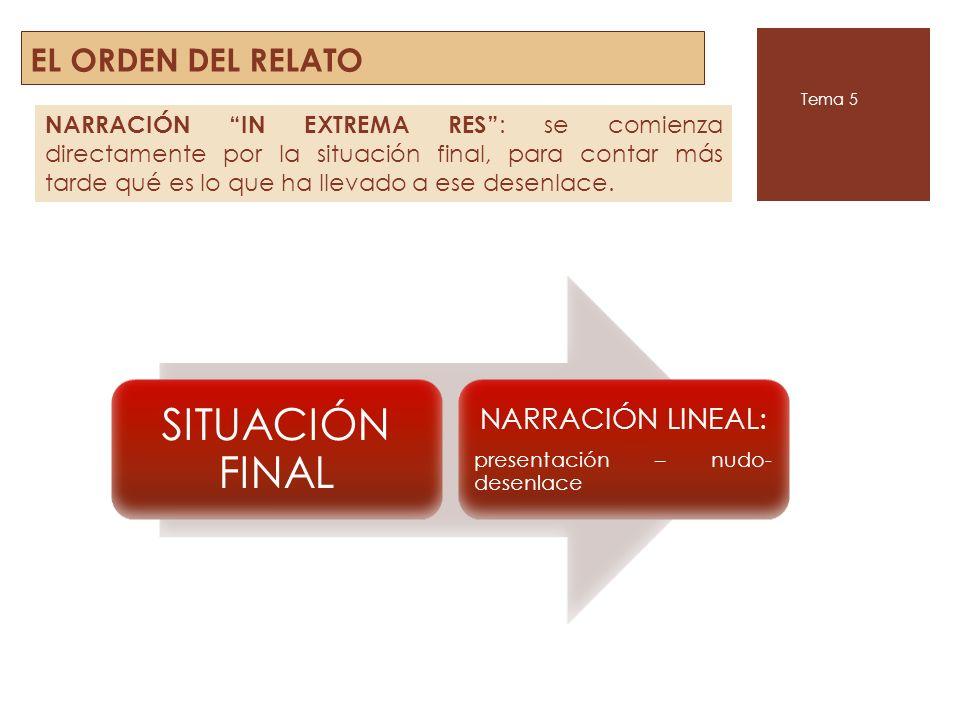 SITUACIÓN FINAL EL ORDEN DEL RELATO NARRACIÓN LINEAL: