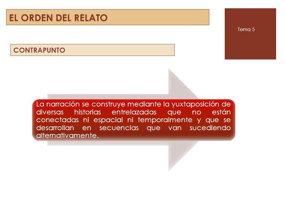 EL ORDEN DEL RELATO CONTRAPUNTO