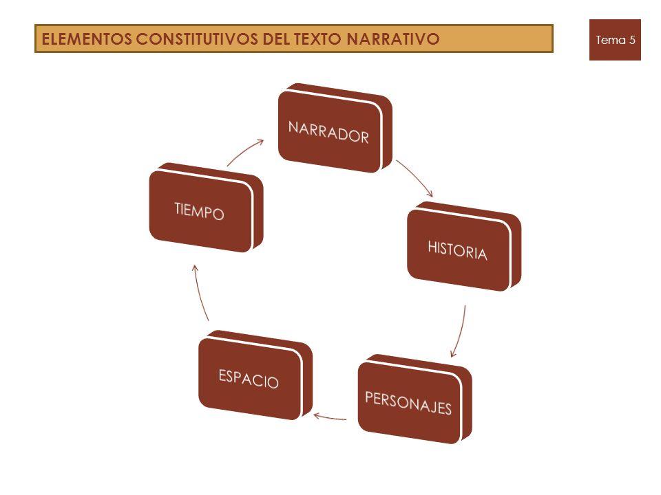 ELEMENTOS CONSTITUTIVOS DEL TEXTO NARRATIVO