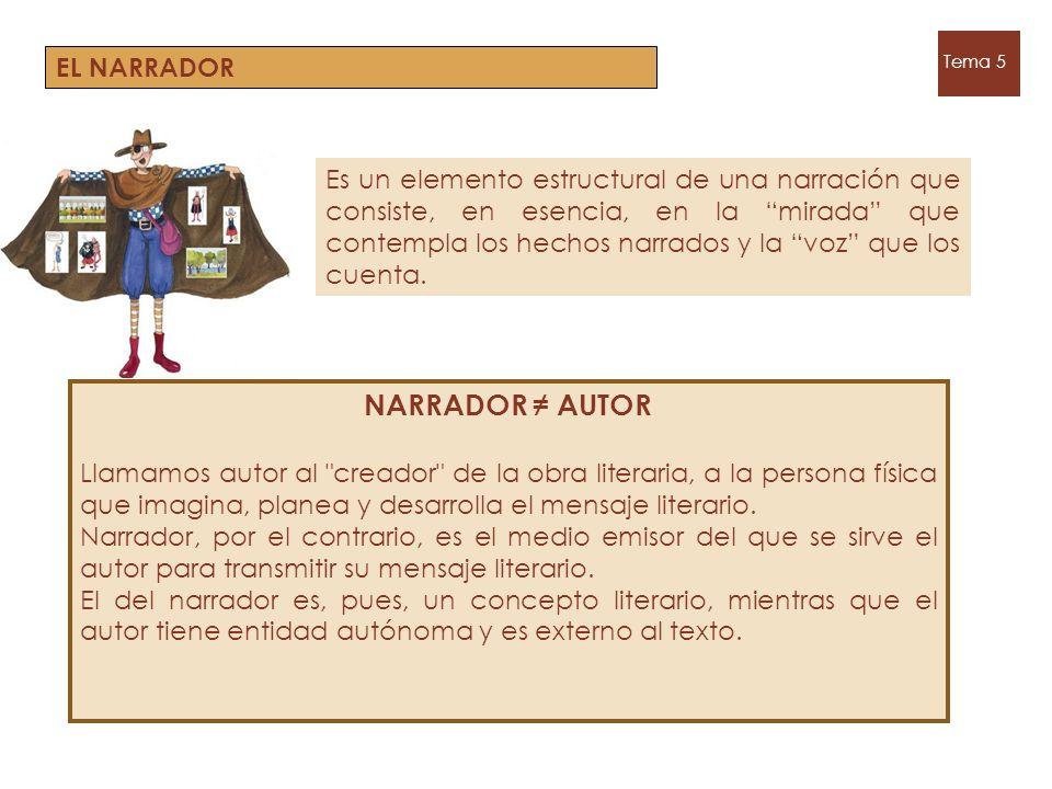 NARRADOR ≠ AUTOR EL NARRADOR