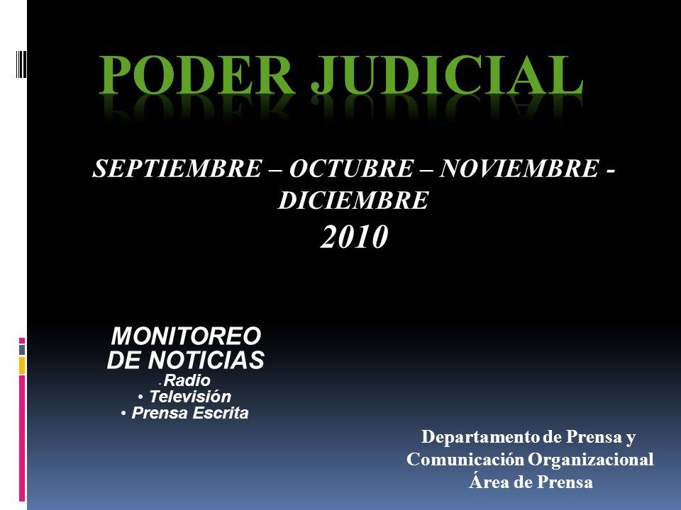 MONITOREO DE NOTICIAS Radio Televisión Prensa Escrita