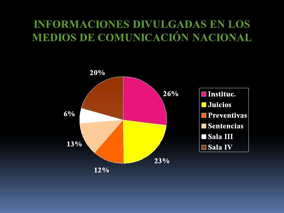 INFORMACIONES DIVULGADAS EN LOS MEDIOS DE COMUNICACIÓN NACIONAL