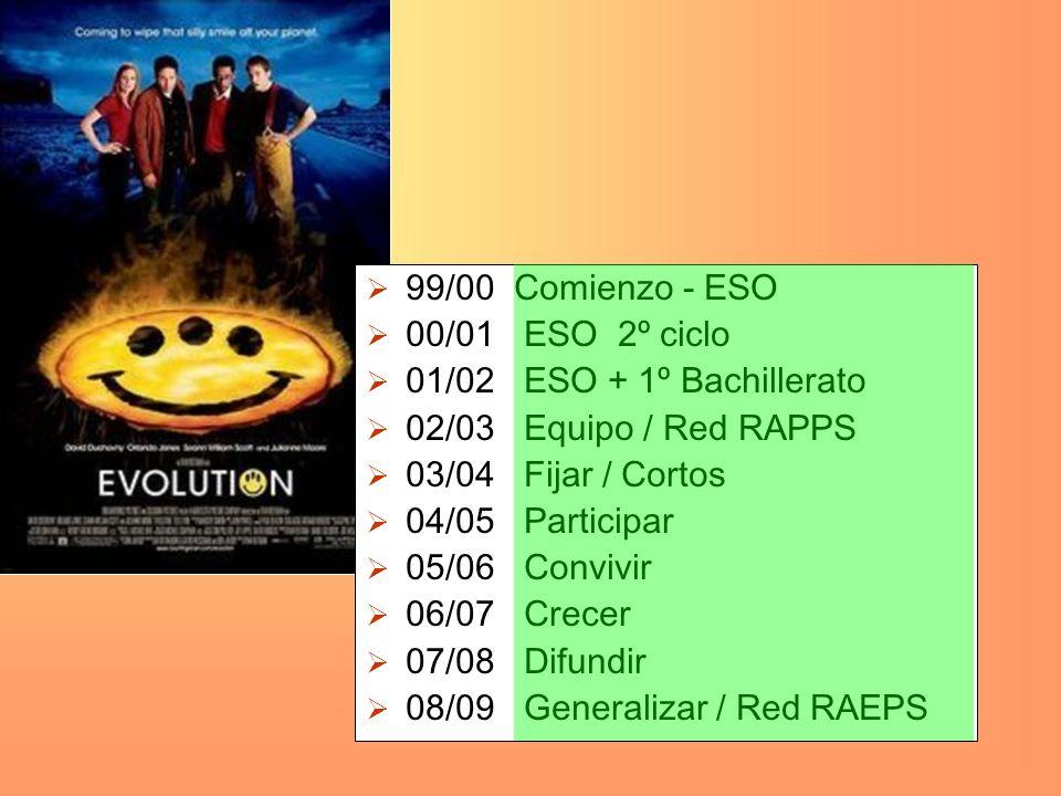 99/00 Comienzo - ESO 00/01 ESO 2º ciclo. 01/02 ESO + 1º Bachillerato. 02/03 Equipo / Red RAPPS.