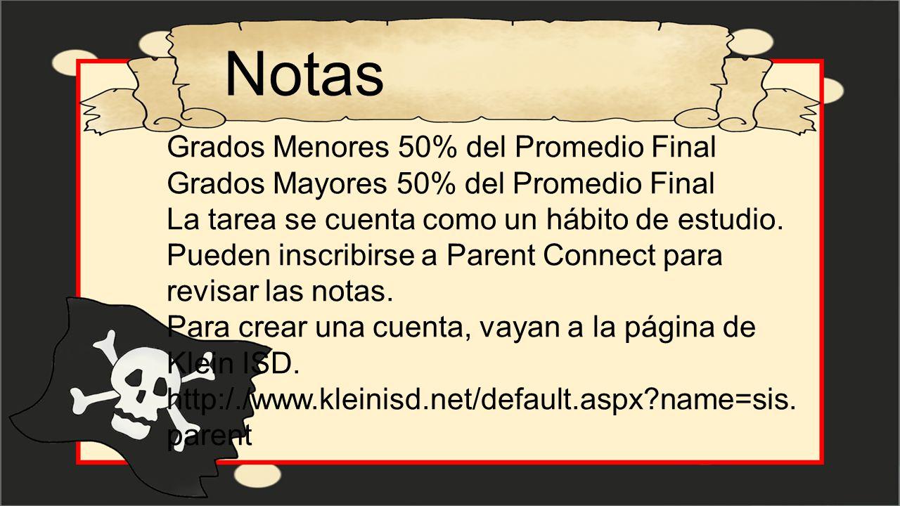 Notas Grados Menores 50% del Promedio Final