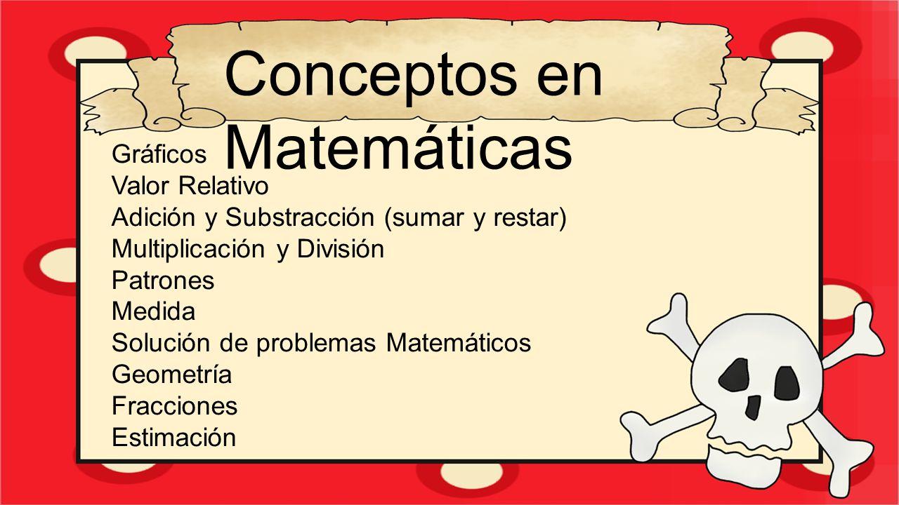 Conceptos en Matemáticas