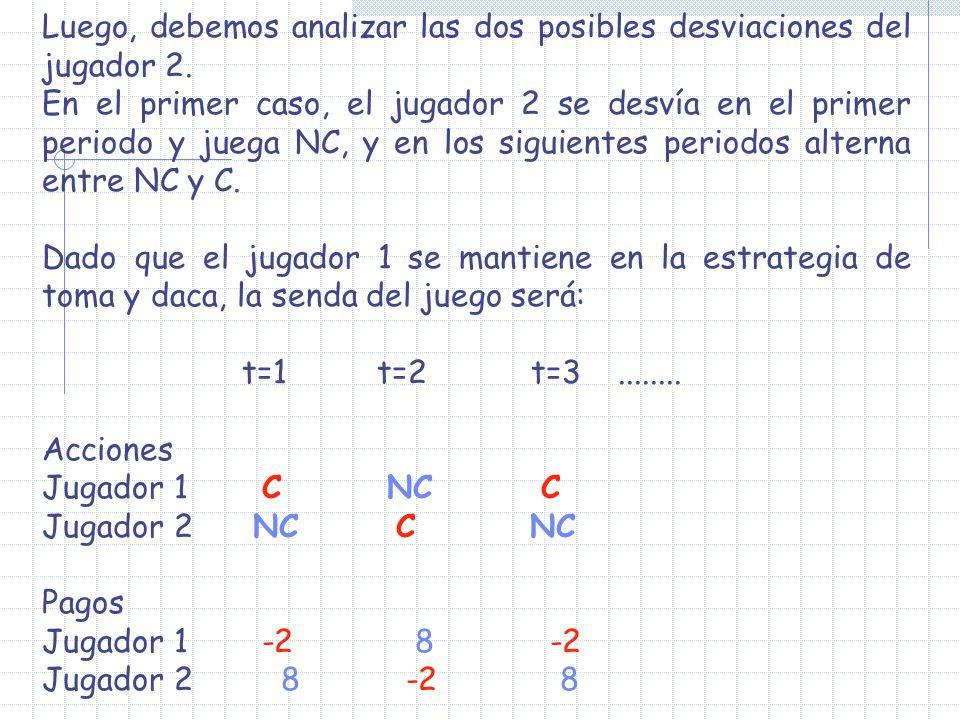 Luego, debemos analizar las dos posibles desviaciones del jugador 2.