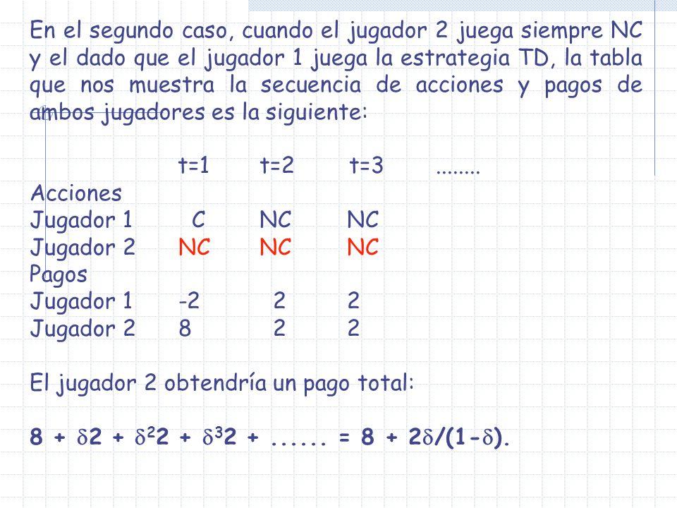 En el segundo caso, cuando el jugador 2 juega siempre NC y el dado que el jugador 1 juega la estrategia TD, la tabla que nos muestra la secuencia de acciones y pagos de ambos jugadores es la siguiente: