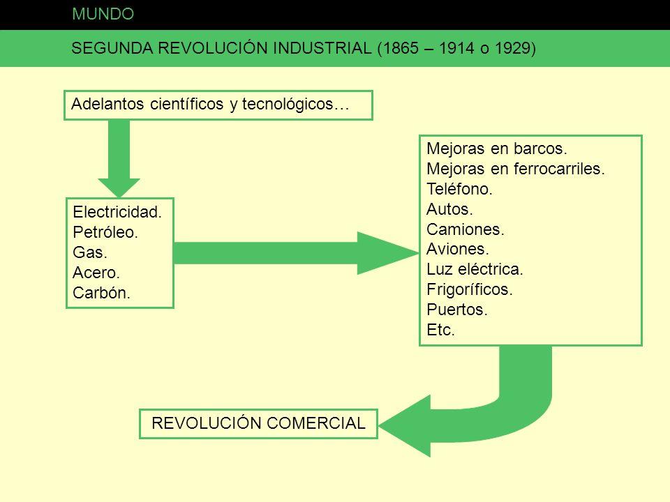 MUNDO SEGUNDA REVOLUCIÓN INDUSTRIAL (1865 – 1914 o 1929) Adelantos científicos y tecnológicos… Mejoras en barcos.