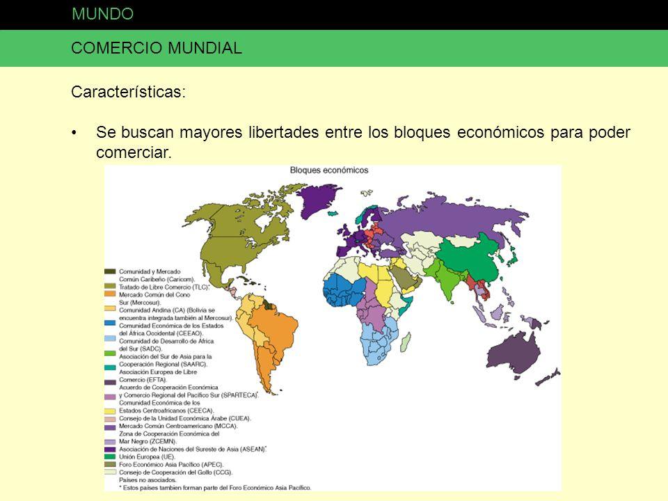 MUNDO COMERCIO MUNDIAL.