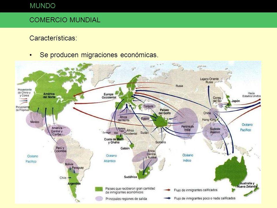 MUNDO COMERCIO MUNDIAL Características: Se producen migraciones económicas.