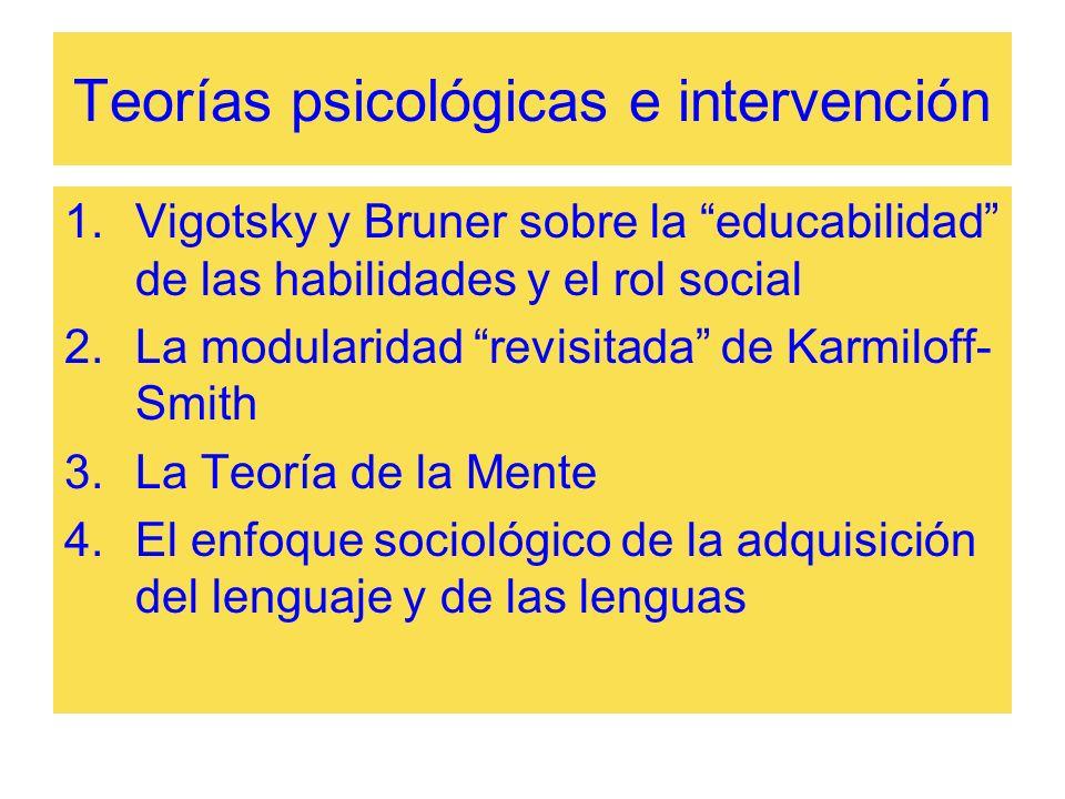 Teorías psicológicas e intervención