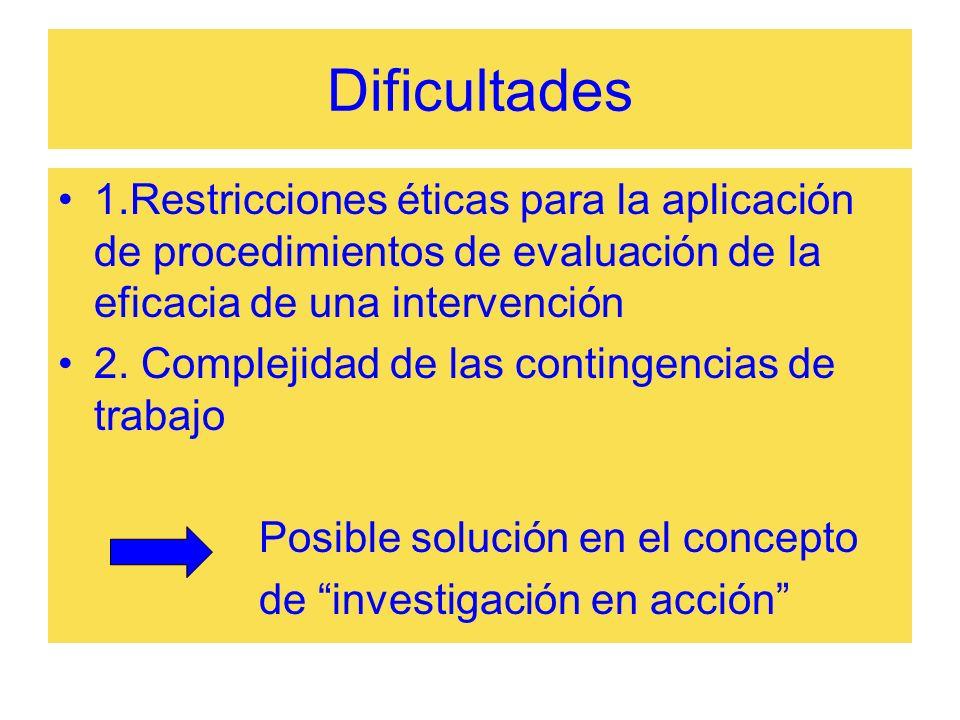 Dificultades 1.Restricciones éticas para la aplicación de procedimientos de evaluación de la eficacia de una intervención.