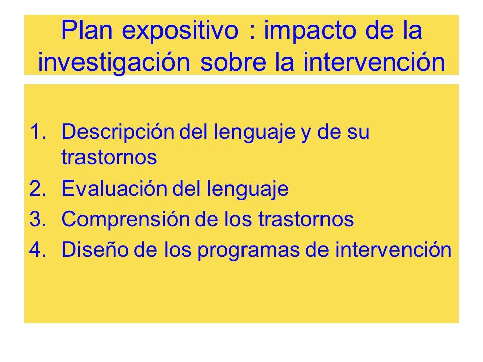 Plan expositivo : impacto de la investigación sobre la intervención