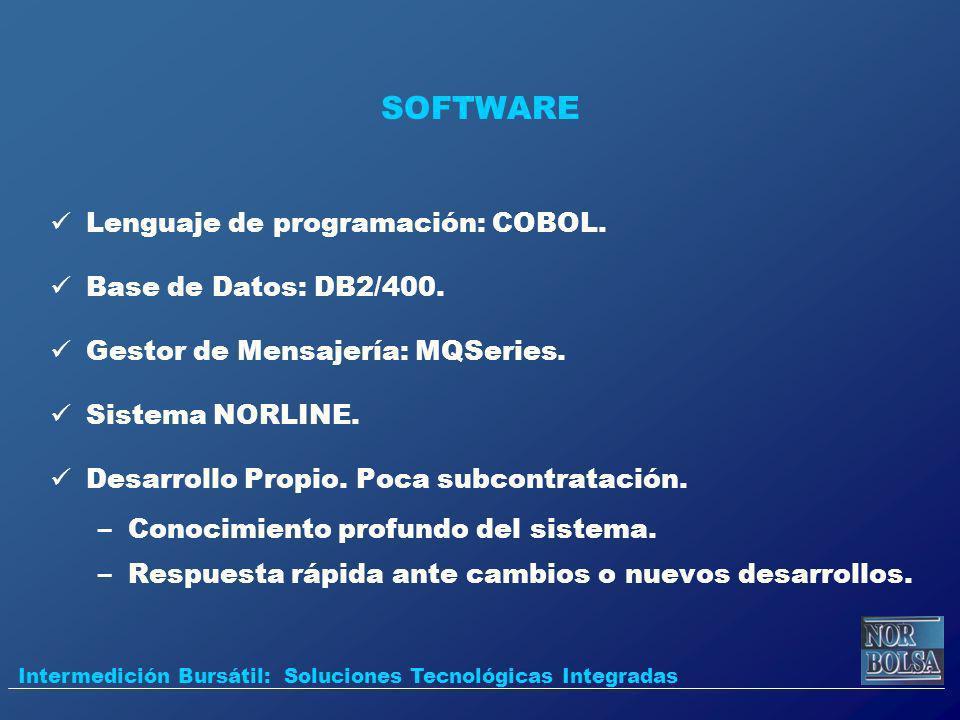 SOFTWARE Lenguaje de programación: COBOL. Base de Datos: DB2/400.