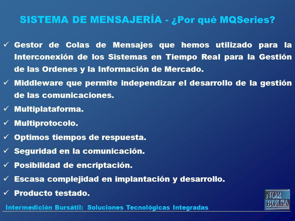 SISTEMA DE MENSAJERÍA - ¿Por qué MQSeries