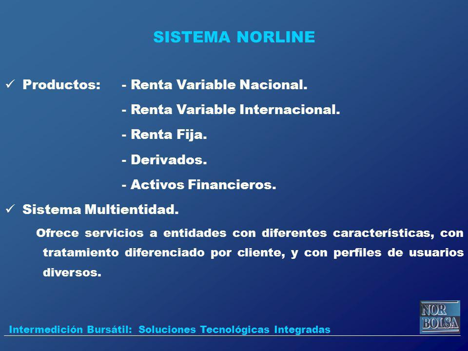 SISTEMA NORLINE Productos: - Renta Variable Nacional.
