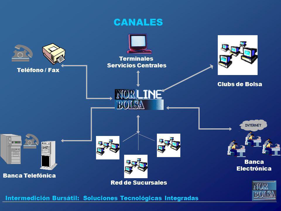 CANALES Intermedición Bursátil: Soluciones Tecnológicas Integradas