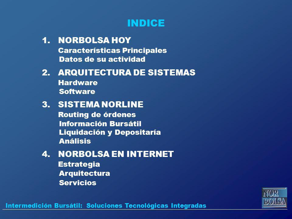 INDICE 1. NORBOLSA HOY Características Principales