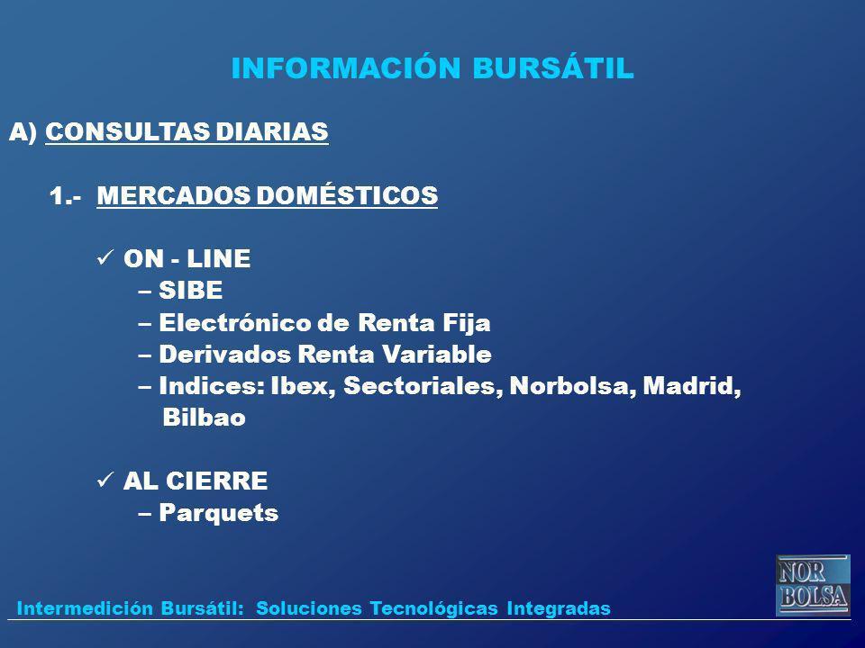 INFORMACIÓN BURSÁTIL A) CONSULTAS DIARIAS 1.- MERCADOS DOMÉSTICOS