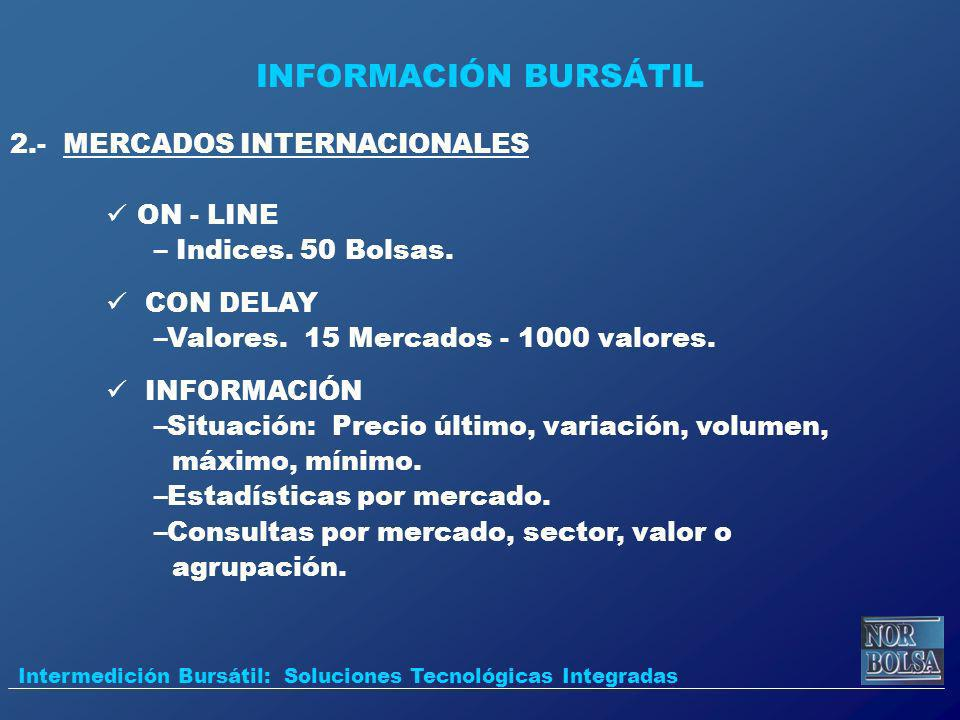 INFORMACIÓN BURSÁTIL 2.- MERCADOS INTERNACIONALES ON - LINE