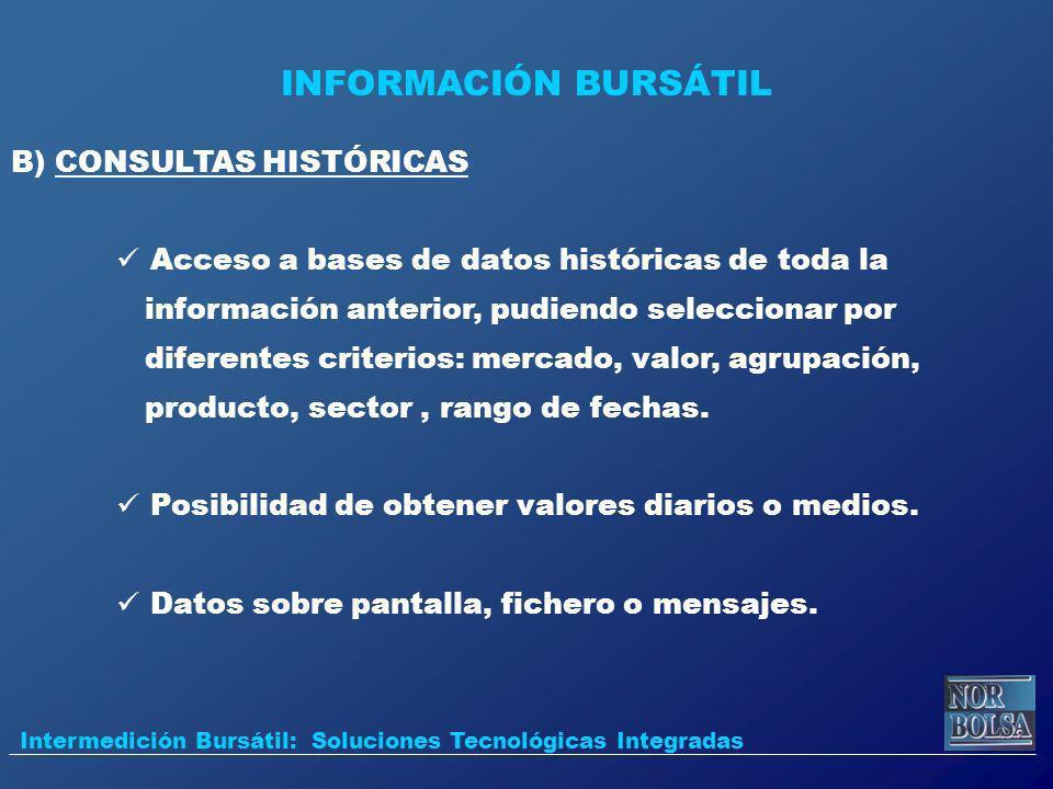 INFORMACIÓN BURSÁTIL B) CONSULTAS HISTÓRICAS