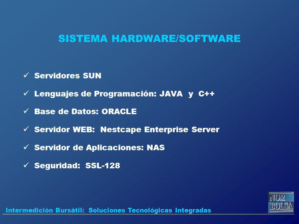 SISTEMA HARDWARE/SOFTWARE
