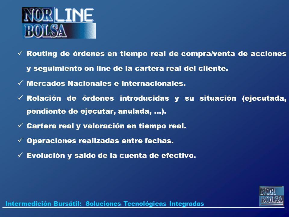 Mercados Nacionales e Internacionales.