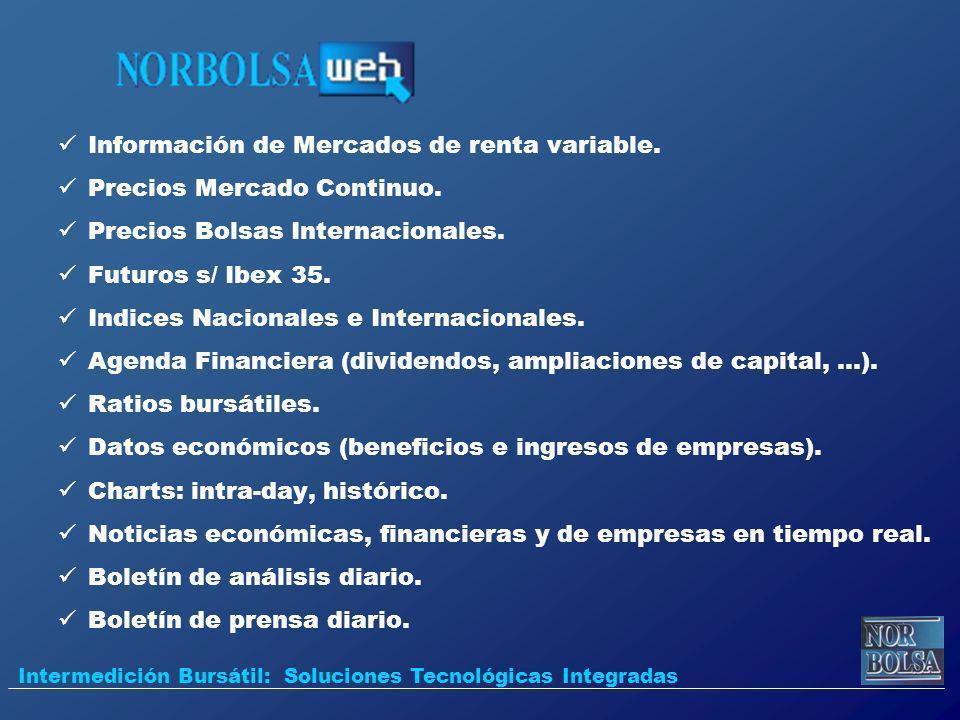 Información de Mercados de renta variable. Precios Mercado Continuo.
