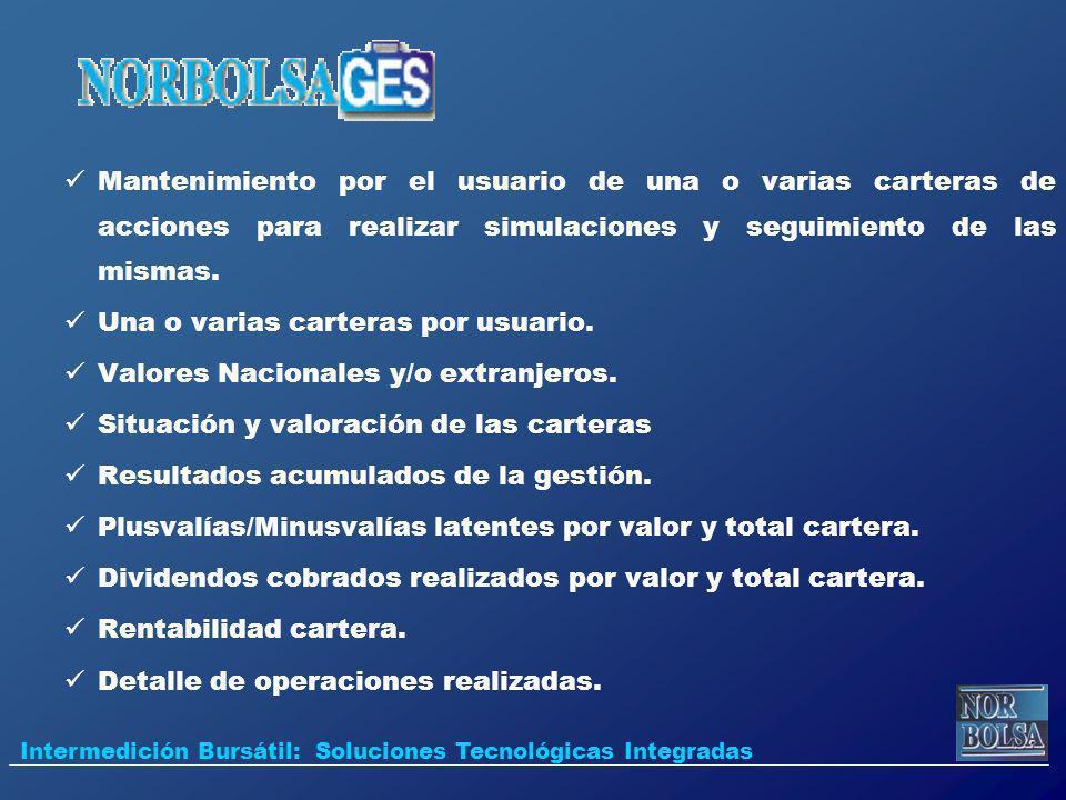 Una o varias carteras por usuario. Valores Nacionales y/o extranjeros.