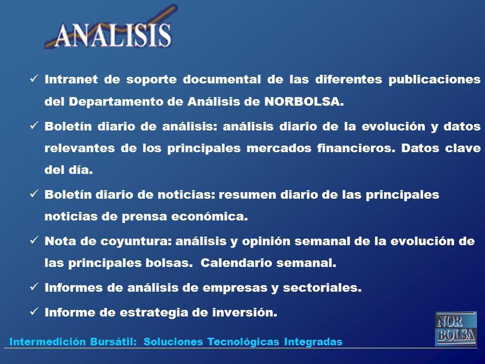 Informes de análisis de empresas y sectoriales.