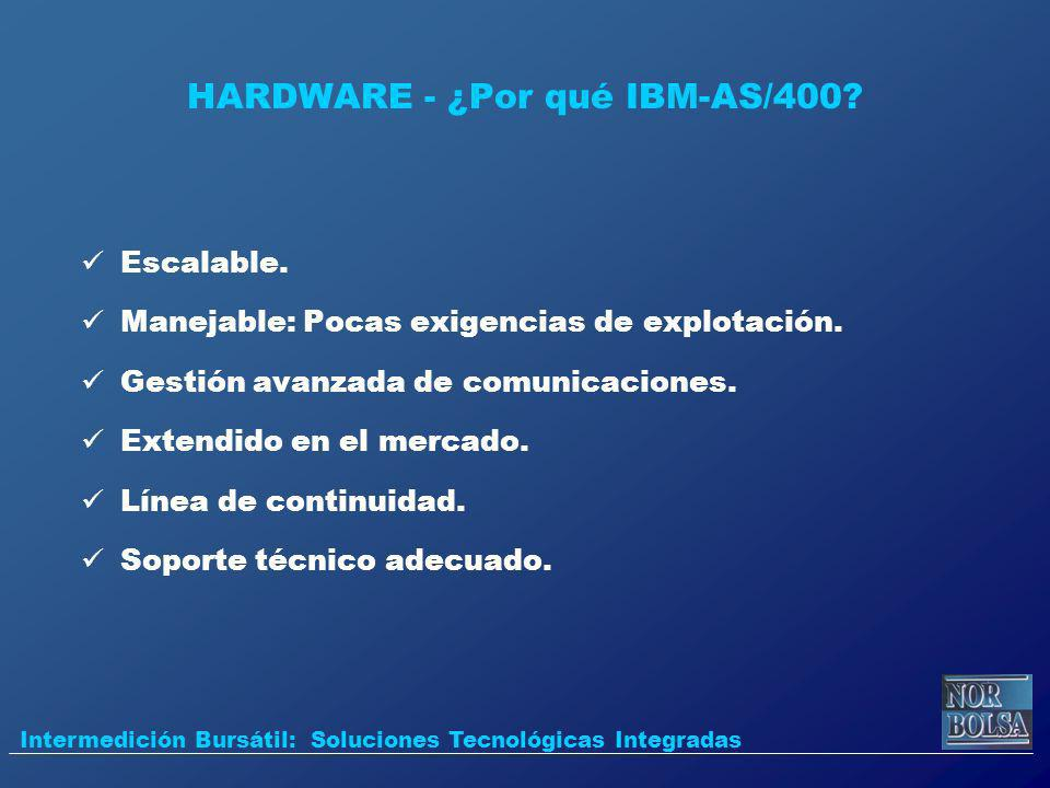 HARDWARE - ¿Por qué IBM-AS/400