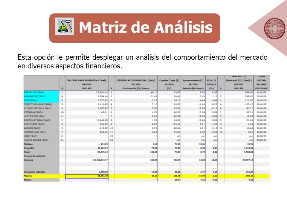 Matriz de Análisis Esta opción le permite desplegar un análisis del comportamiento del mercado en diversos aspectos financieros.