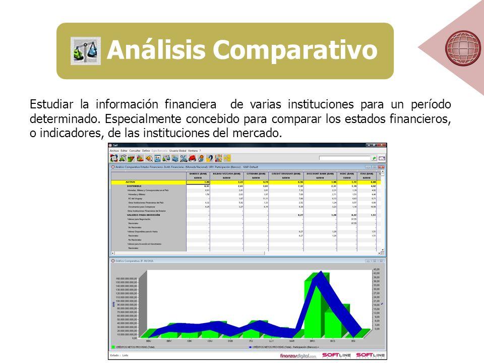 Análisis Comparativo Análisis por Series