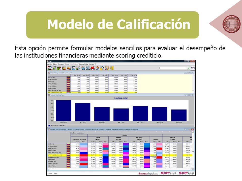 Modelo de Calificación