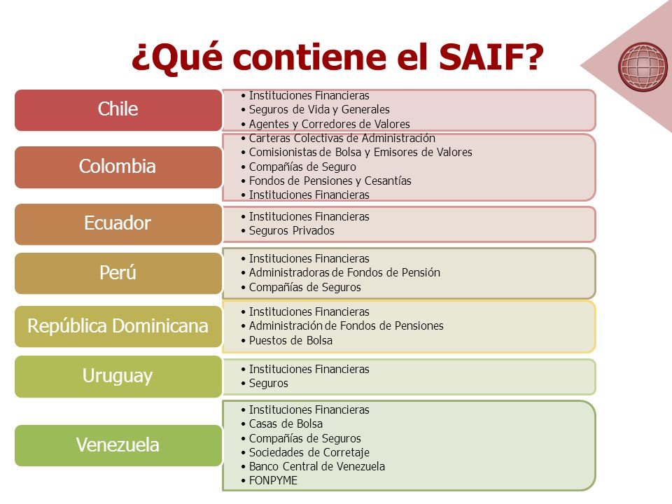 ¿Qué contiene el SAIF Chile Colombia Ecuador Perú