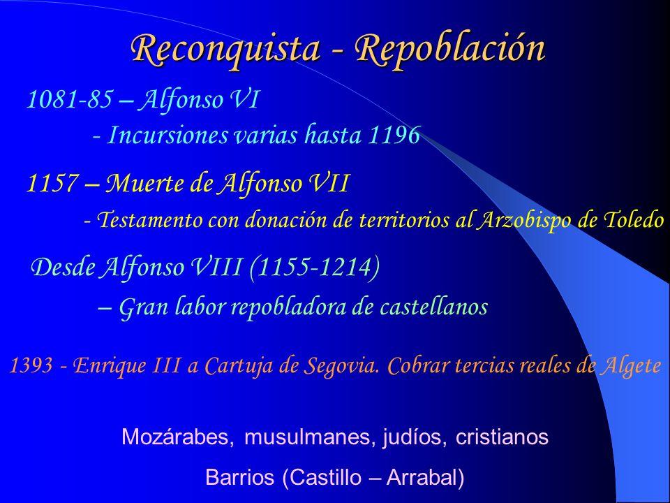 Reconquista - Repoblación