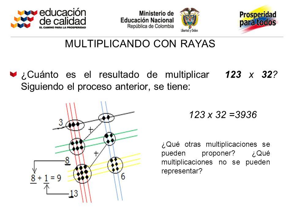 multiplicando con rayas