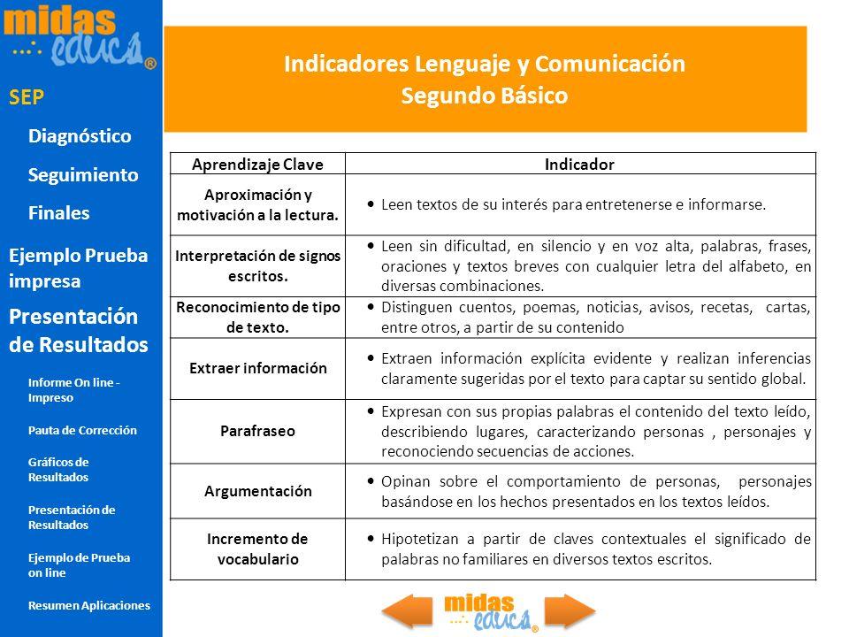 Indicadores Lenguaje y Comunicación Segundo Básico