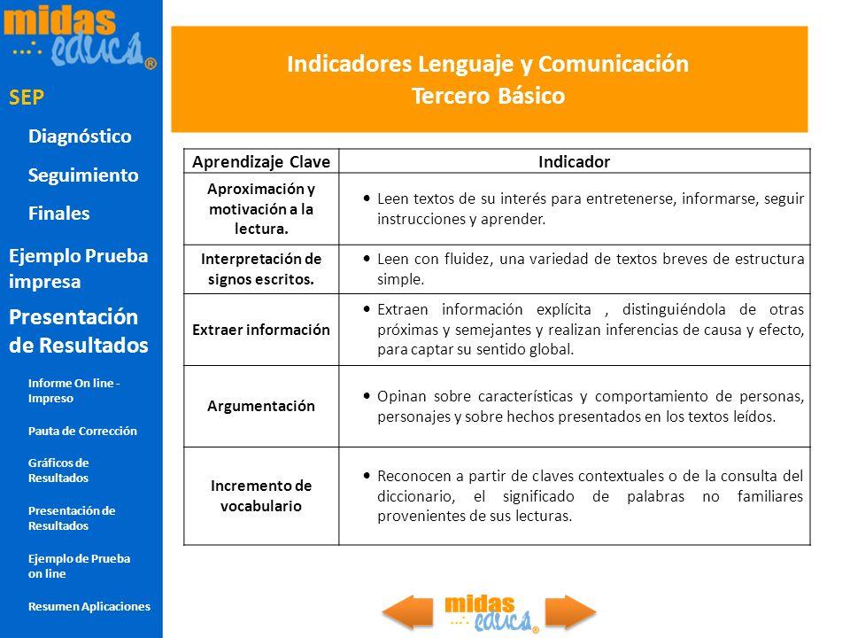Indicadores Lenguaje y Comunicación Tercero Básico
