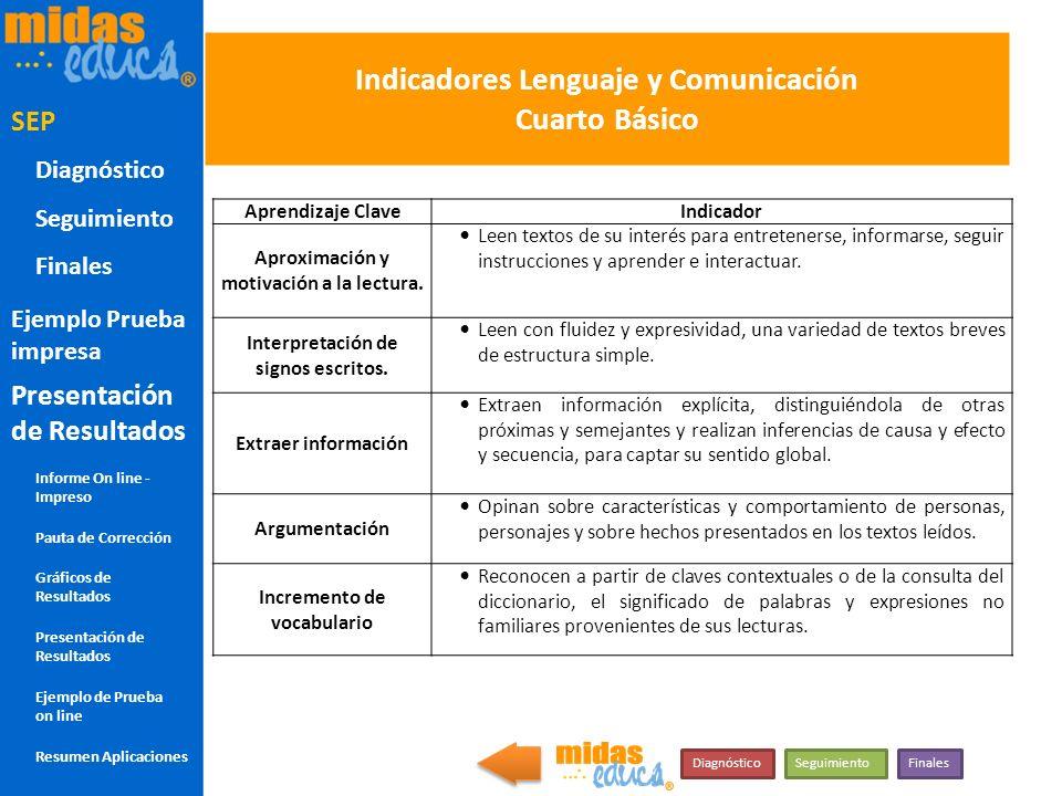 Indicadores Lenguaje y Comunicación Cuarto Básico