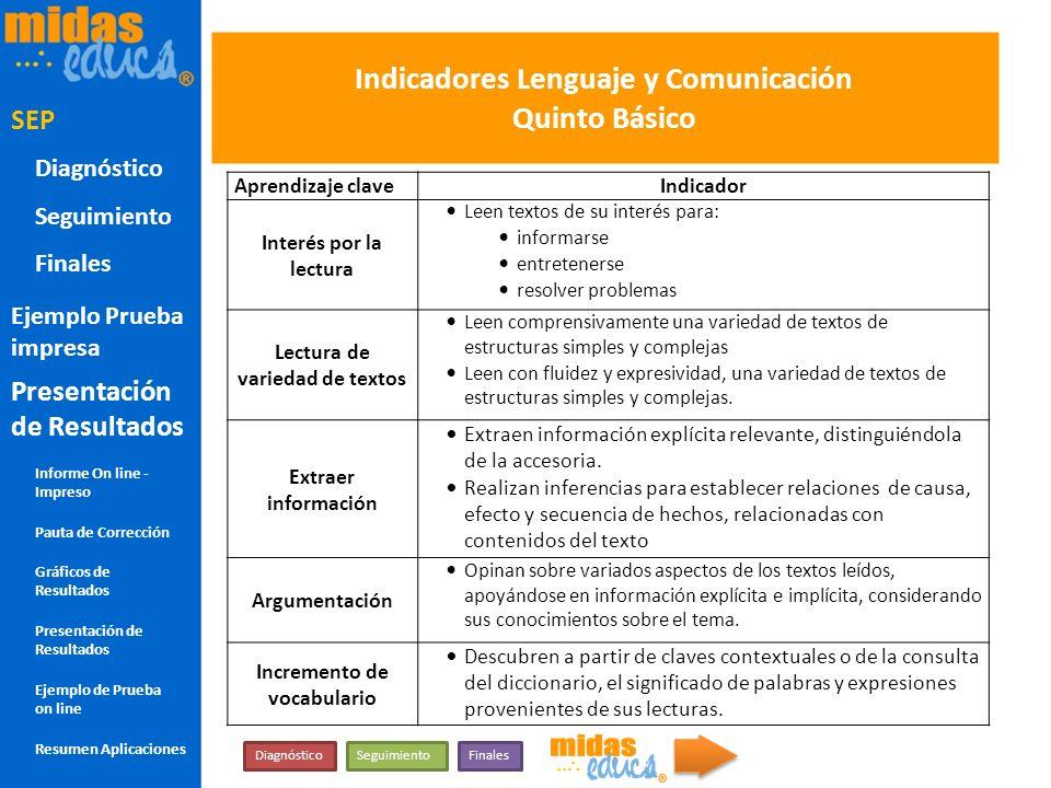 Indicadores Lenguaje y Comunicación Quinto Básico
