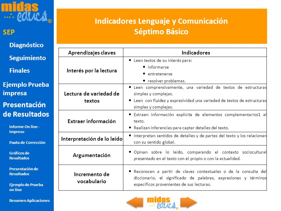 Indicadores Lenguaje y Comunicación Séptimo Básico
