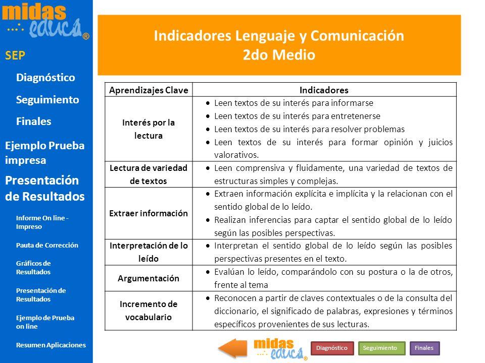 Indicadores Lenguaje y Comunicación 2do Medio