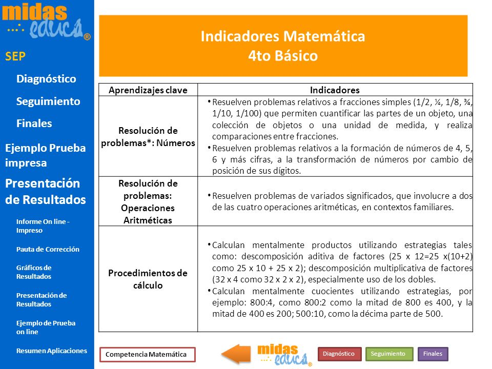 Indicadores Matemática 4to Básico