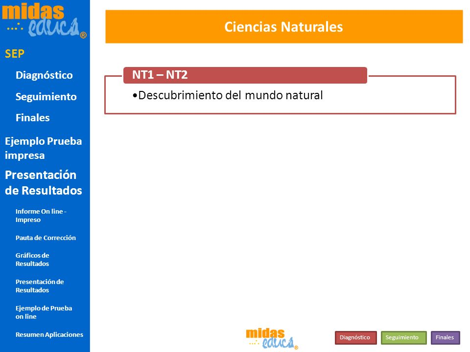 COM CIEN NT1-NT2 SEP Ciencias Naturales SEP NT1 – NT2